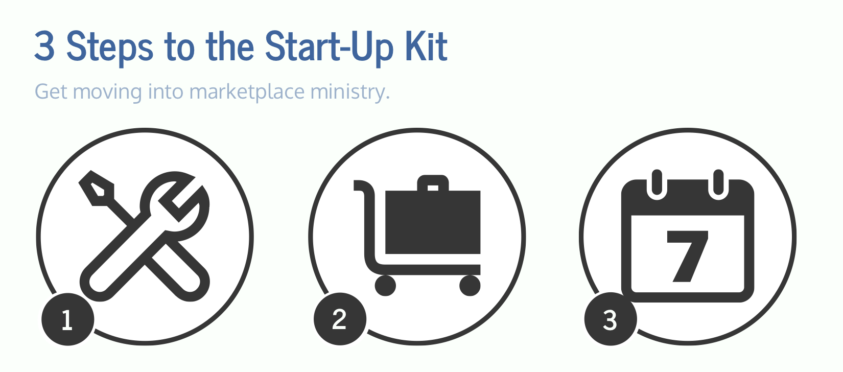 Crossing Capital Group Three Steps to StartUp Kit